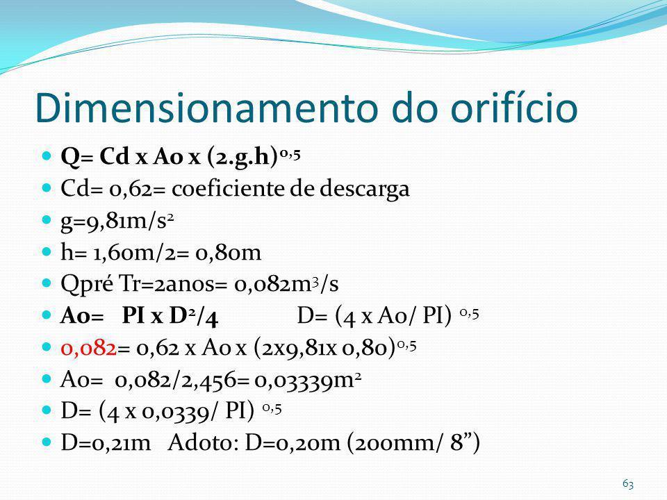 Cálculo da largura do vertedor de emergência com vazão Qs Q= 0,81 m 3 /s para Tr=100anos Q= 1,55 x L x H 1,5 Foi adotado H=0,60m 0,81=1,55 x L x 0,6 1
