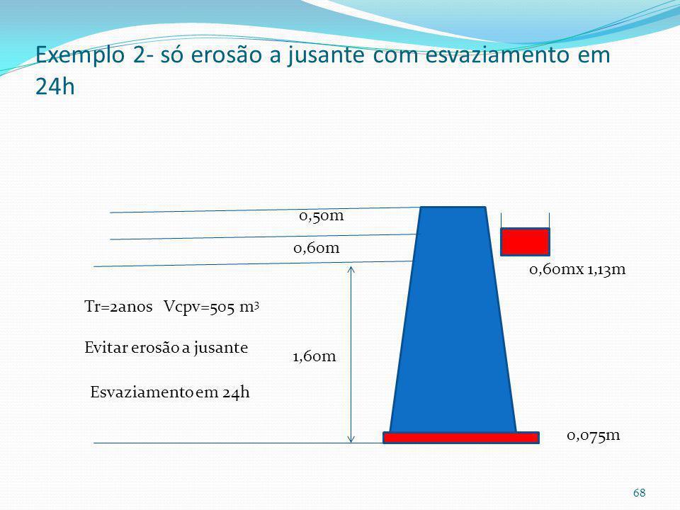 Exemplo 2- Opção 2 Diâmetro do orifício Vcpv= Qpós x tcpós x 60= 0,468 x 18 x 60= 505m 3 Q= Vcpv/86400= 505 / 86400= 0,00584m 3 /s Equação do orifício