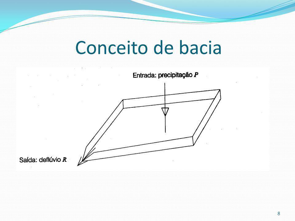 BMPs BMP podem ser: Estruturais: vala de infiltração, etc Não estruturais: planejamento, etc 88