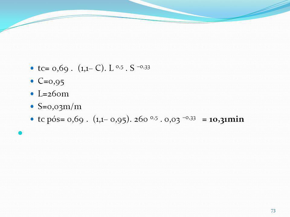 Coeficiente C de runoff calculado Rv= coeficiente volumétrico de Schueler Rv=C Rv=0,05 + 0,009 x AI AI= área impermeável (%) Pré-desenvolvimento AI= 1