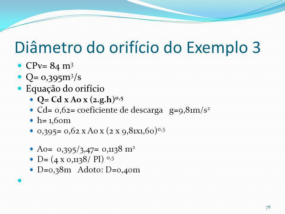 Exemplo 3- AI pre >50% Usa SOMENTE Tr=2anos Pre=100 % e pos=60% impermeável Caso 2- AI pre>50% Usa somente Tr=2anos Pré-desenvolvimento Pós- desenvolv