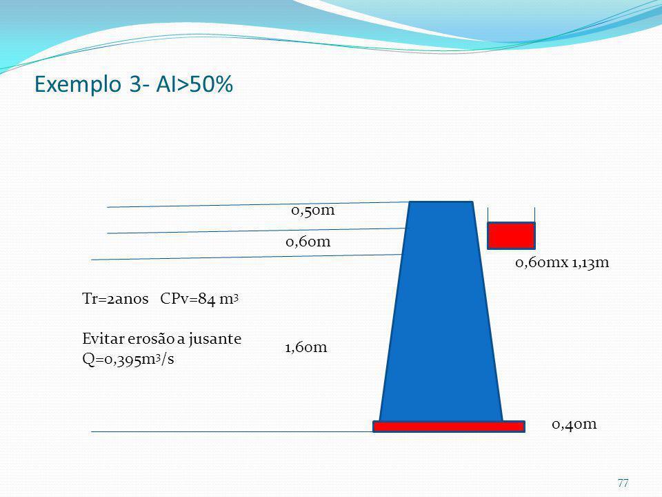 Diâmetro do orifício do Exemplo 3 CPv= 84 m 3 Q= 0,395m 3 /s Equação do orifício Q= Cd x Ao x (2.g.h) 0,5 Cd= 0,62= coeficiente de descarga g=9,81m/s