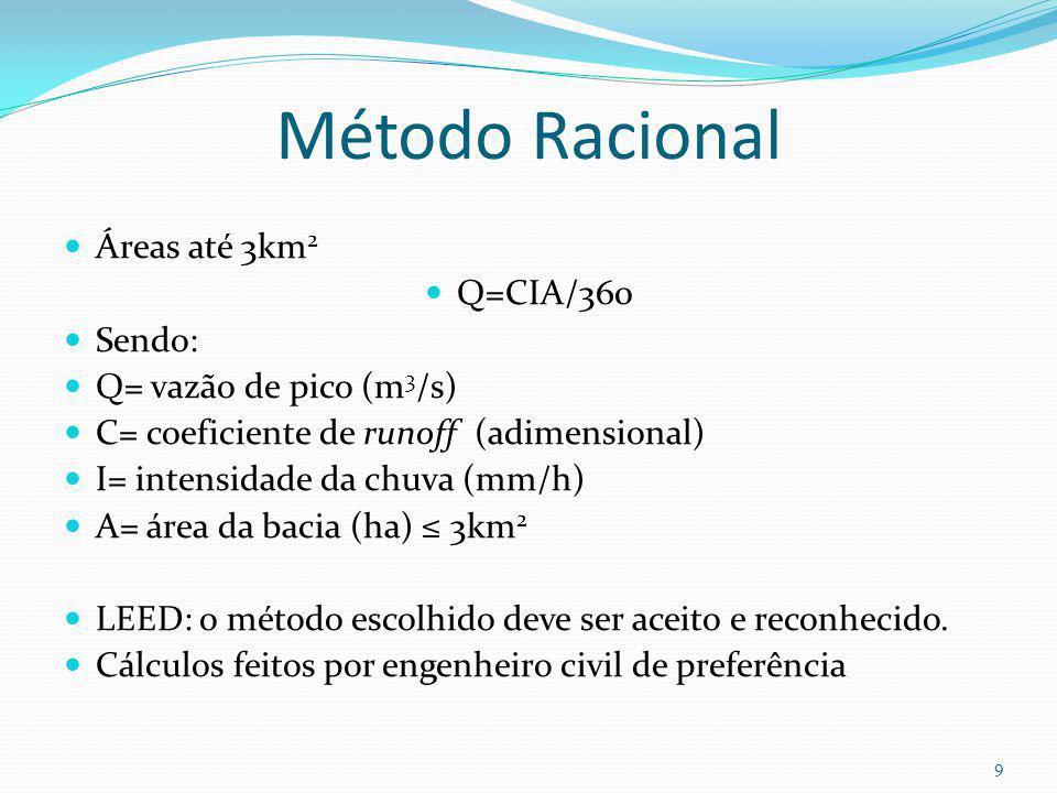 Método Racional Áreas até 3km 2 Q=CIA/360 Sendo: Q= vazão de pico (m 3 /s) C= coeficiente de runoff (adimensional) I= intensidade da chuva (mm/h) A= área da bacia (ha) ≤ 3km 2 LEED: o método escolhido deve ser aceito e reconhecido.