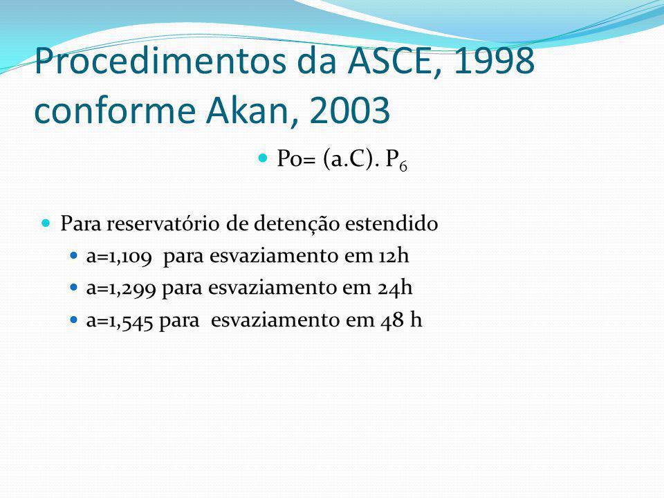 Procedimentos da ASCE, 1998 conforme Akan, 2003 C=0,858 i 3 – 0,78 i 2 +0,774.i + 0,04 Po= (a.C). P 6 Sendo: C= coeficiente de runoff i= área impermeá