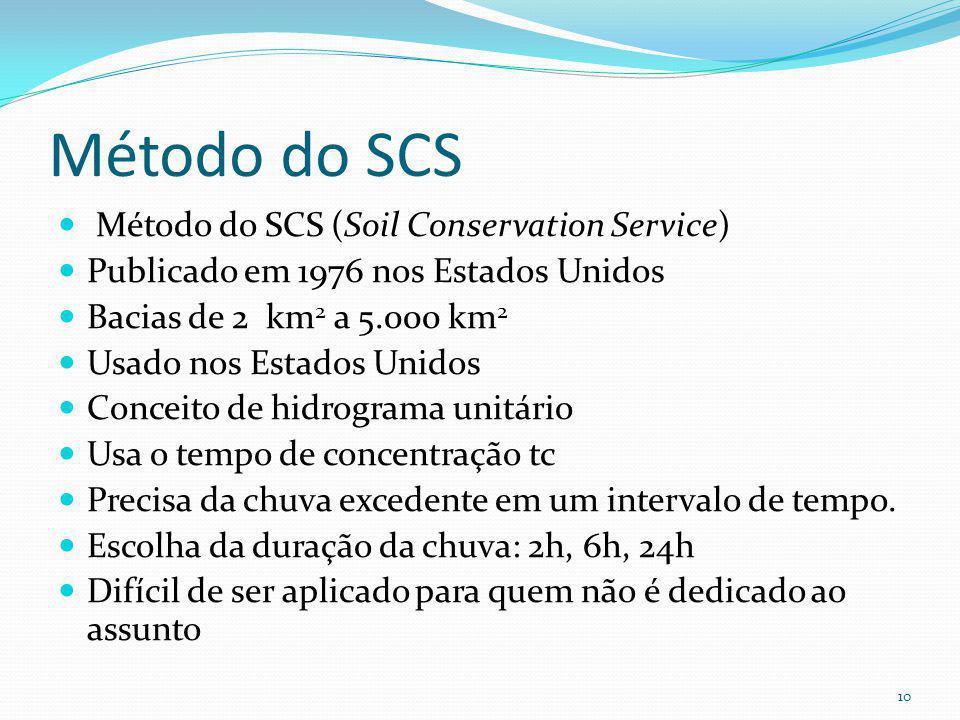 Método do SCS Método do SCS (Soil Conservation Service) Publicado em 1976 nos Estados Unidos Bacias de 2 km 2 a 5.000 km 2 Usado nos Estados Unidos Conceito de hidrograma unitário Usa o tempo de concentração tc Precisa da chuva excedente em um intervalo de tempo.