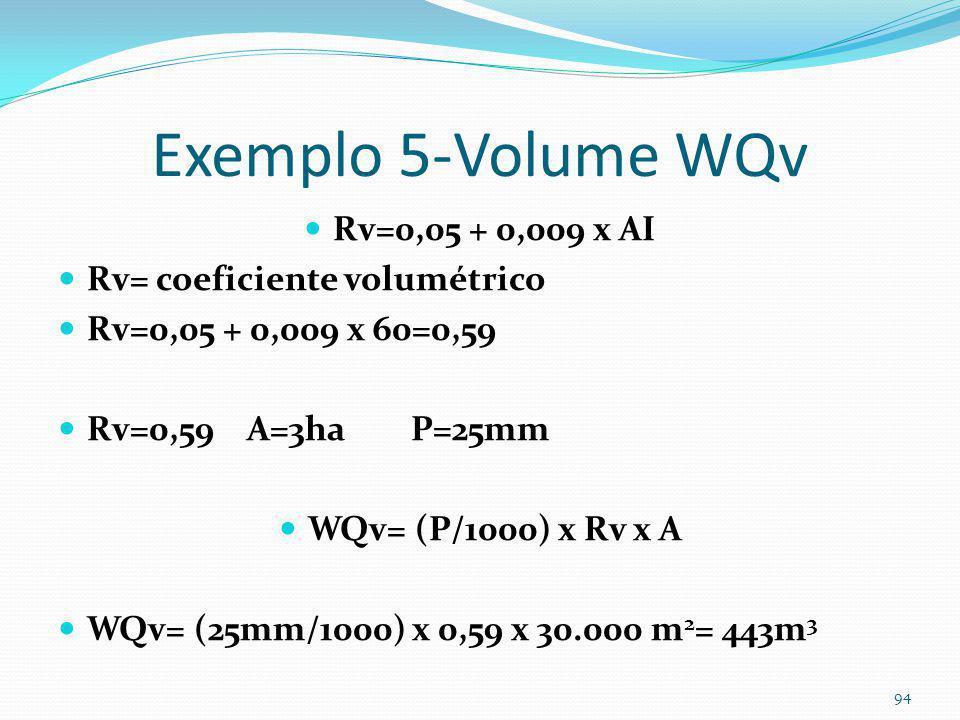 Exemplo 5 93