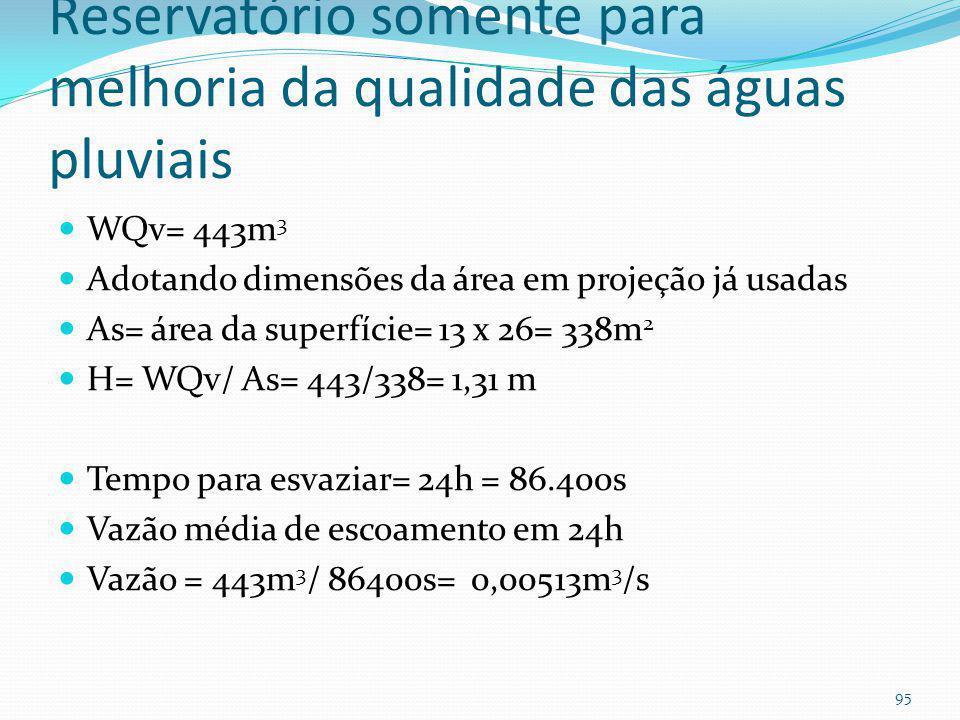 Exemplo 5-Volume WQv Rv=0,05 + 0,009 x AI Rv= coeficiente volumétrico Rv=0,05 + 0,009 x 60=0,59 Rv=0,59 A=3ha P=25mm WQv= (P/1000) x Rv x A WQv= (25mm