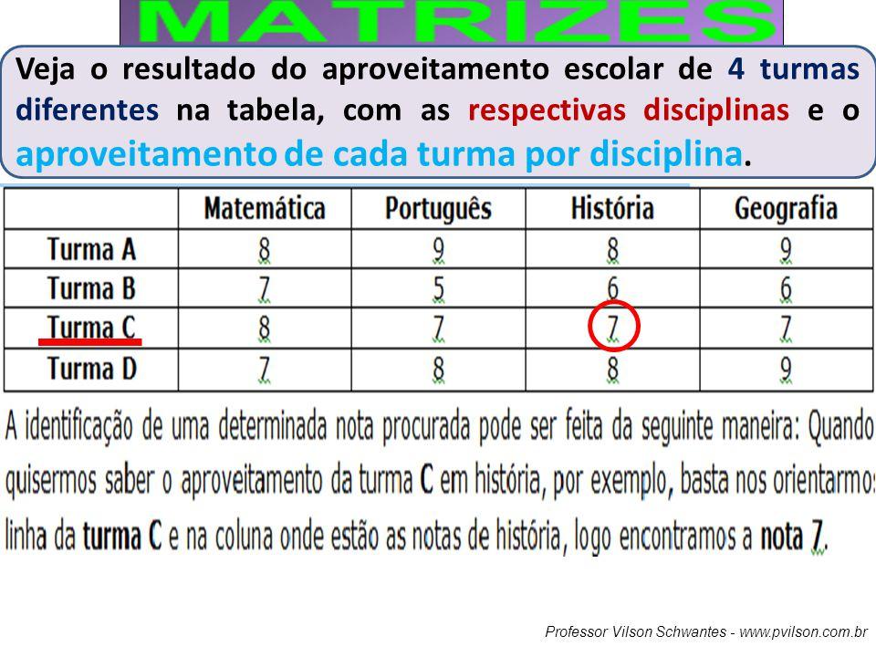 Professor Vilson Schwantes - www.pvilson.com.br Veja o resultado do aproveitamento escolar de 4 turmas diferentes na tabela, com as respectivas discip