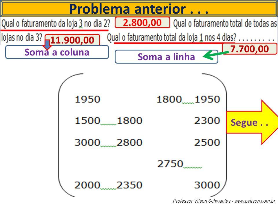 Professor Vilson Schwantes - www.pvilson.com.br Problema anterior... 2.800,00 11.900,00 7.700,00 Soma a coluna Soma a linha Segue..