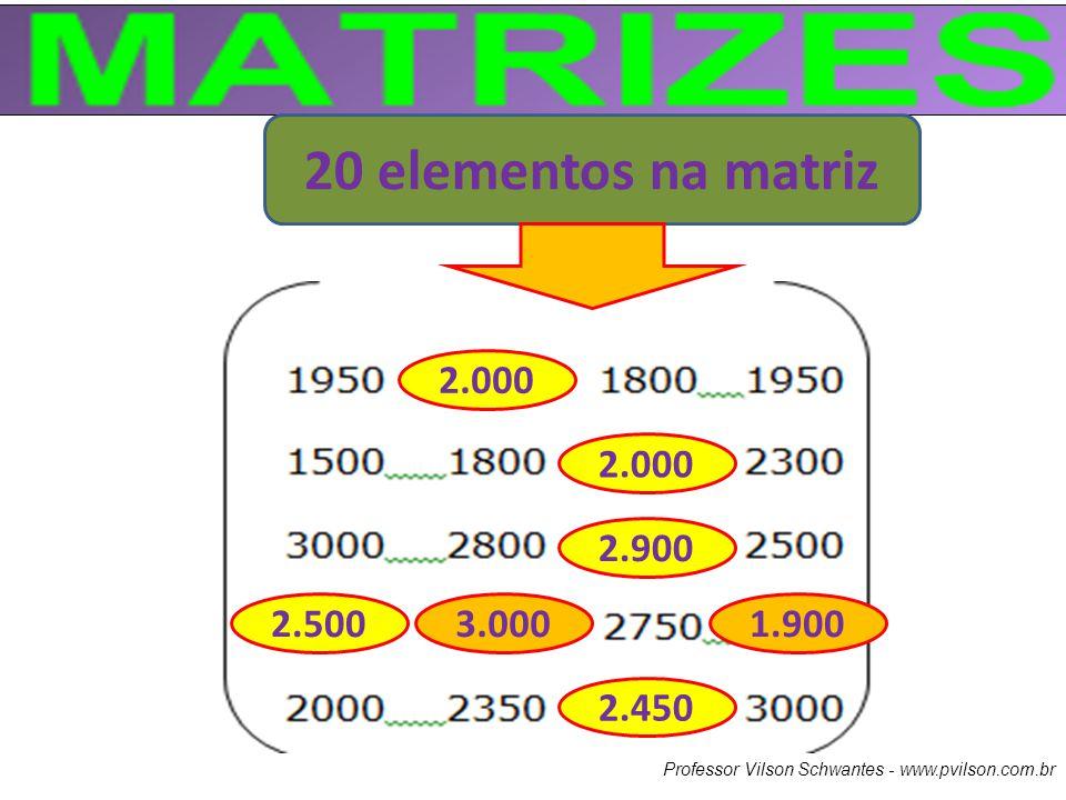 Professor Vilson Schwantes - www.pvilson.com.br 2.000 2.900 1.900 2.450 2.5003.000 20 elementos na matriz