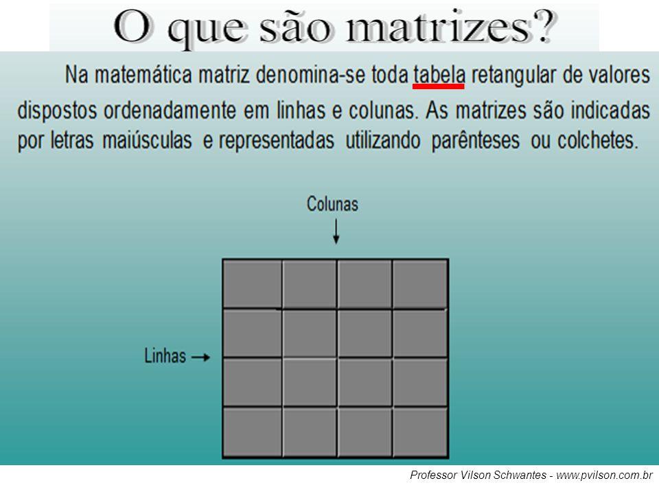 matriz A construção de uma matriz é feita conhecendo-se uma relação entre os índices da matriz genérica.