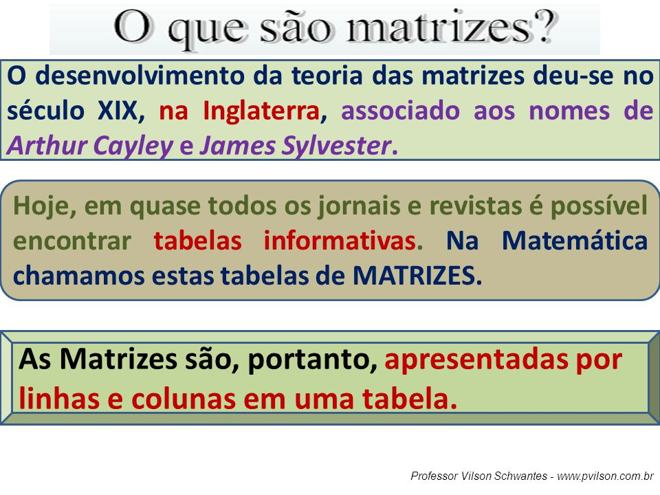 O desenvolvimento da teoria das matrizes deu-se no século XIX, na Inglaterra, associado aos nomes de Arthur Cayley e James Sylvester. Hoje, em quase t