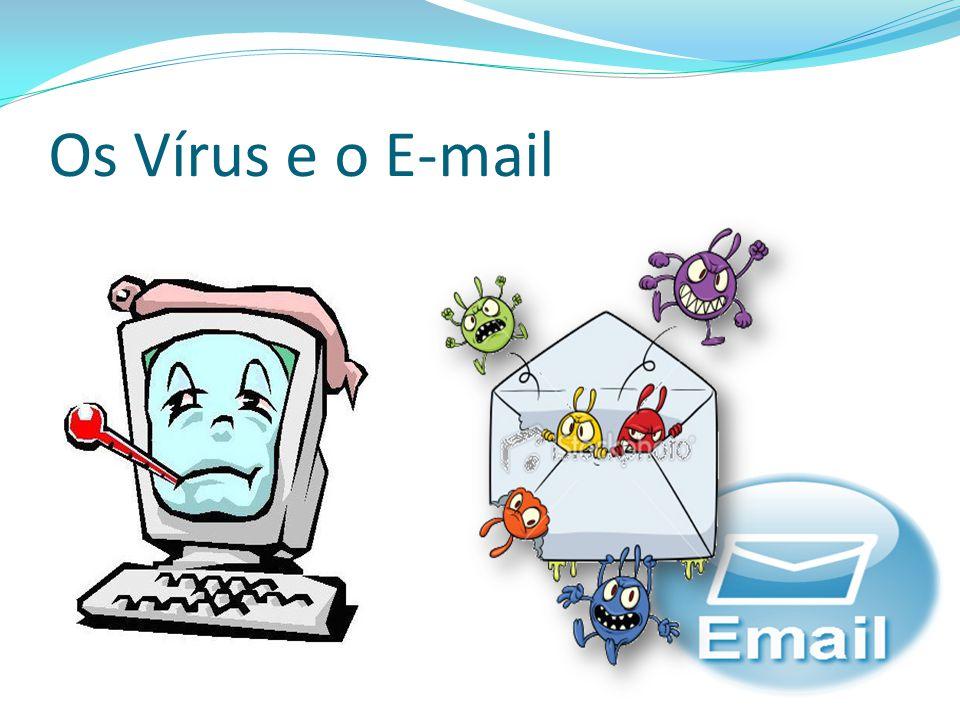Os Vírus e o E-mail