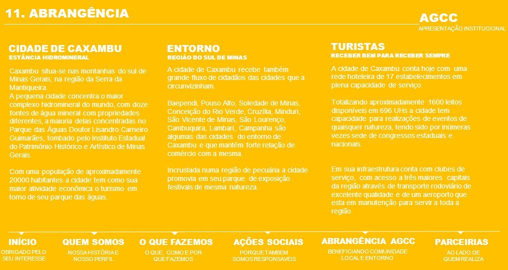 11. ABRANGÊNCIA CIDADE DE CAXAMBU Caxambu situa-se nas montanhas do sul de Minas Gerais, na região da Serra da Mantiqueira. A pequena cidade concentra