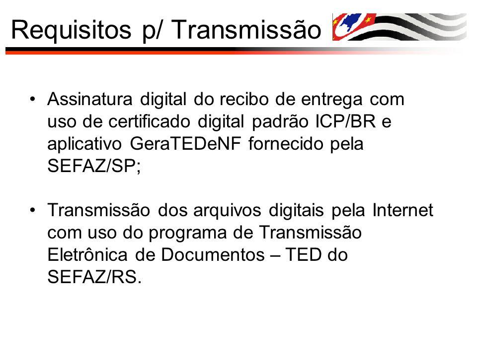 Requisitos p/ Transmissão Assinatura digital do recibo de entrega com uso de certificado digital padrão ICP/BR e aplicativo GeraTEDeNF fornecido pela