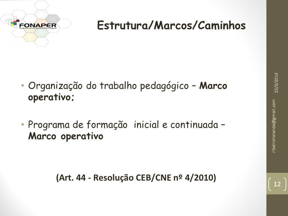 Organização do trabalho pedagógico – Marco operativo; Programa de formação inicial e continuada – Marco operativo (Art.