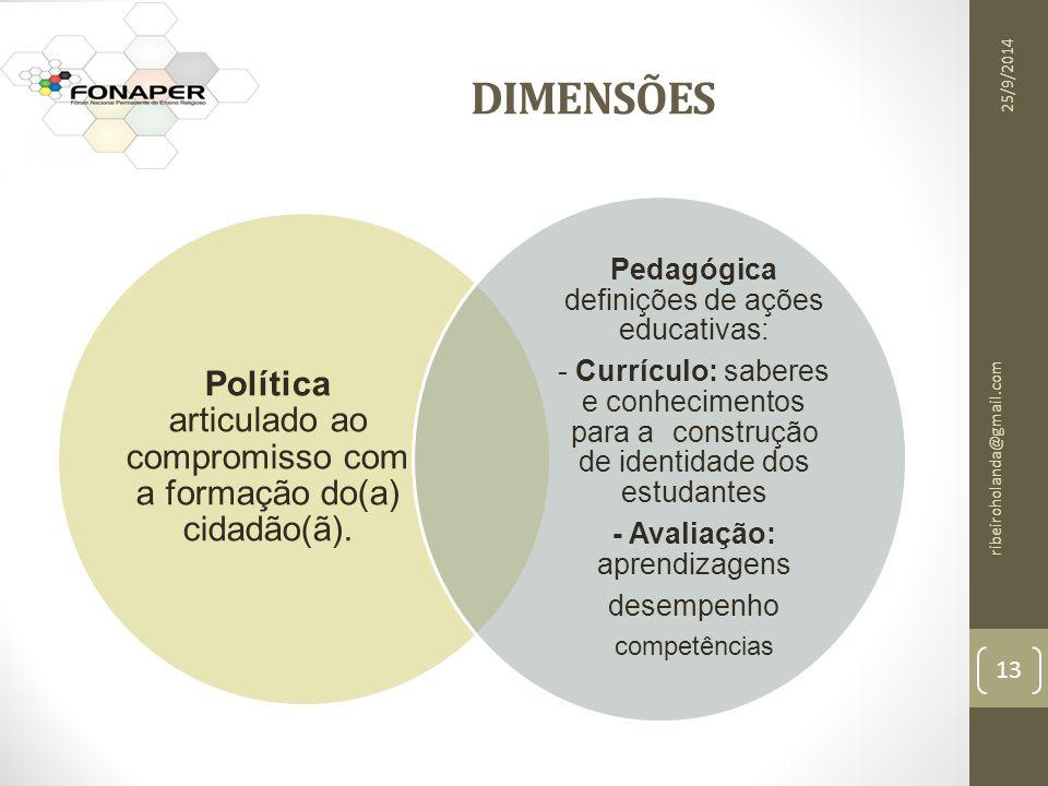 DIMENSÕES Política articulado ao compromisso com a formação do(a) cidadão(ã).