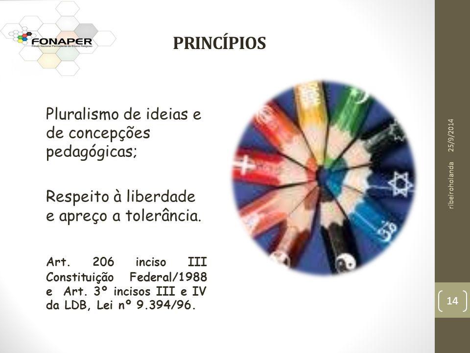 PRINCÍPIOS Pluralismo de ideias e de concepções pedagógicas; Respeito à liberdade e apreço a tolerância.