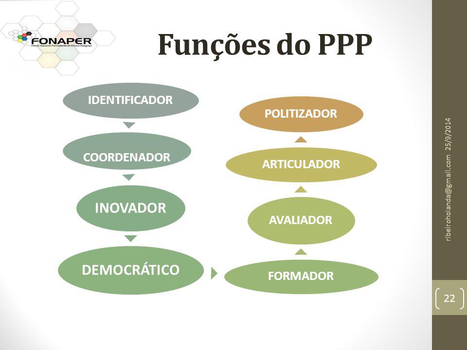 Funções do PPP IDENTIFICADOR COORDENADOR INOVADOR DEMOCRÁTICO FORMADOR AVALIADOR ARTICULADOR POLITIZADOR 22 ribeiroholanda@gmail.com 25/9/2014