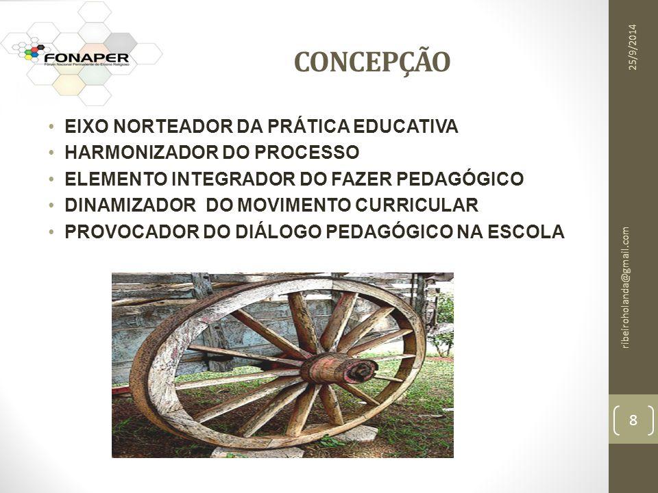 EIXO NORTEADOR DA PRÁTICA EDUCATIVA HARMONIZADOR DO PROCESSO ELEMENTO INTEGRADOR DO FAZER PEDAGÓGICO DINAMIZADOR DO MOVIMENTO CURRICULAR PROVOCADOR DO DIÁLOGO PEDAGÓGICO NA ESCOLA 25/9/2014 ribeiroholanda@gmail.com 8