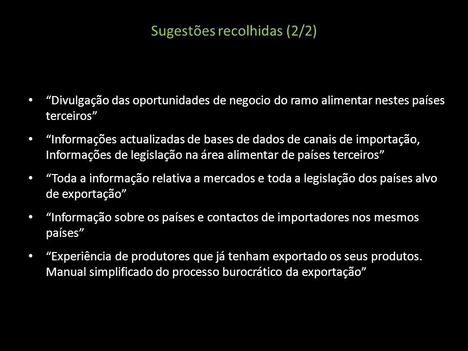 """Sugestões recolhidas (2/2) """"Divulgação das oportunidades de negocio do ramo alimentar nestes países terceiros"""" """"Informações actualizadas de bases de d"""