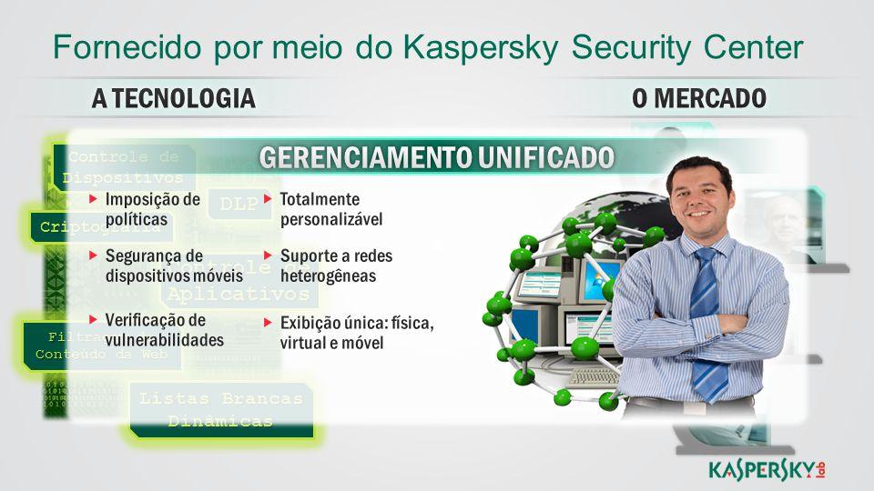 DLP Criptografia Controle de Dispositivos Controle de Aplicativos Filtragem de Conteúdo da Web Listas Brancas Dinâmicas Fornecido por meio do Kaspersky Security Center
