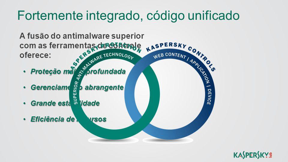 Fortemente integrado, código unificado A fusão do antimalware superior com as ferramentas de controle oferece: Proteção mais aprofundadaProteção mais aprofundada Gerenciamento abrangenteGerenciamento abrangente Grande estabilidadeGrande estabilidade Eficiência de recursosEficiência de recursos