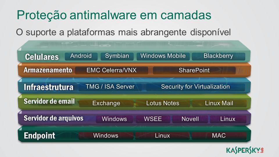 Proteção antimalware em camadas O suporte a plataformas mais abrangente disponível