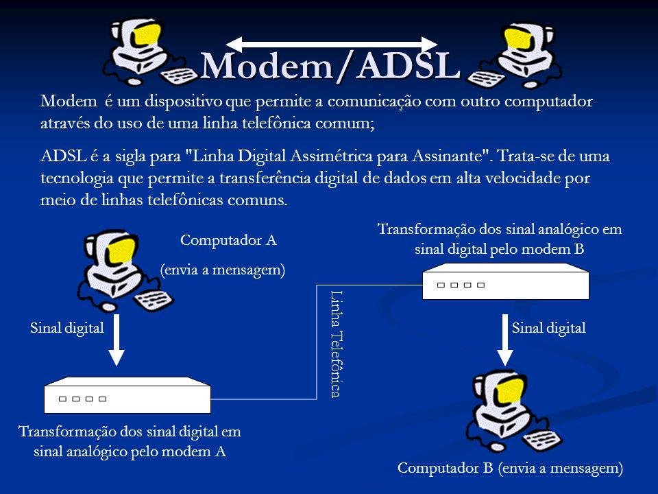 Modem/ADSL Modem é um dispositivo que permite a comunicação com outro computador através do uso de uma linha telefônica comum; ADSL é a sigla para