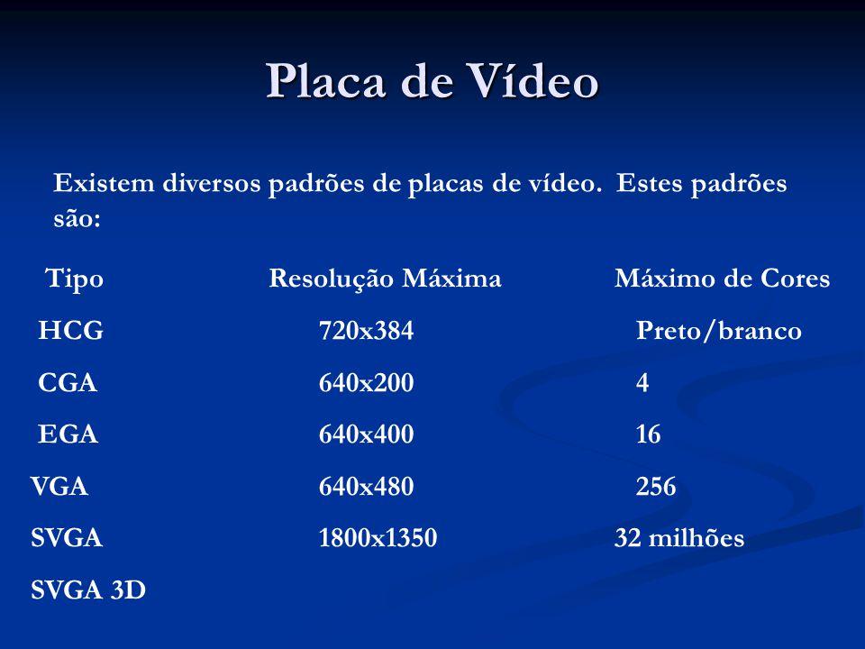 Placa de Vídeo TipoResolução MáximaMáximo de Cores HCG 720x384 Preto/branco CGA 640x200 4 EGA 640x400 16 VGA 640x480 256 SVGA 1800x135032 milhões SVGA