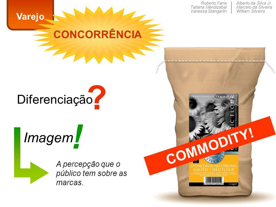 Roberto Faria Tatiana Mendizabal Vanessa Stangarlin Alberto da Silva Jr Marcelo da Silveira William Silveira Varejo CONCORRÊNCIA COMMODITY! A percepçã