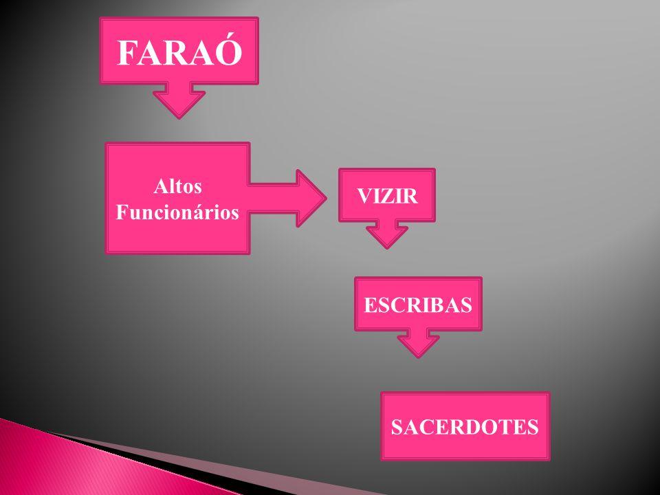 FARAÓ VIZIR ESCRIBAS Altos Funcionários SACERDOTES