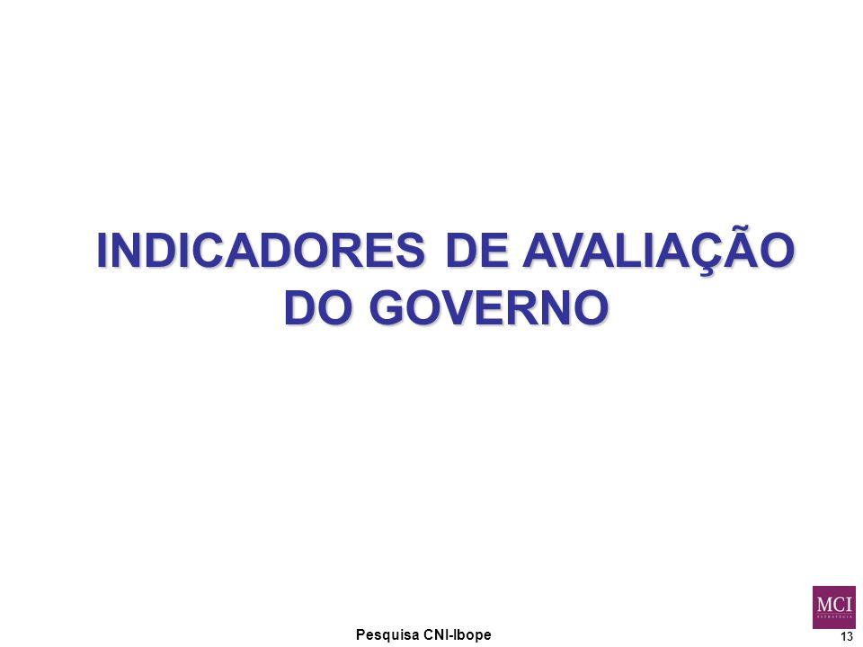 13 Pesquisa CNI-Ibope INDICADORES DE AVALIAÇÃO DO GOVERNO