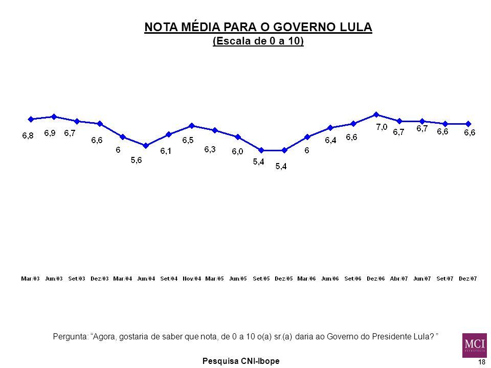 18 Pesquisa CNI-Ibope Pergunta: Agora, gostaria de saber que nota, de 0 a 10 o(a) sr.(a) daria ao Governo do Presidente Lula.