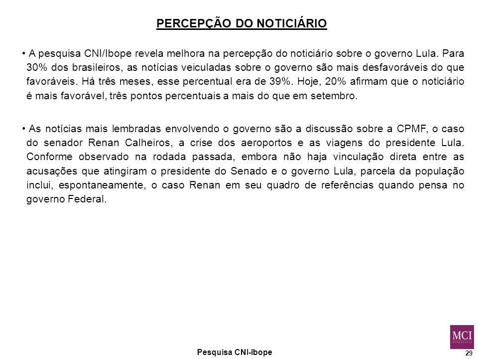 29 Pesquisa CNI-Ibope PERCEPÇÃO DO NOTICIÁRIO A pesquisa CNI/Ibope revela melhora na percepção do noticiário sobre o governo Lula.
