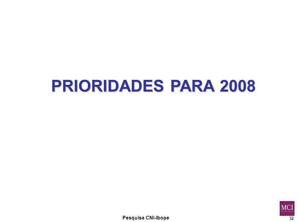 32 Pesquisa CNI-Ibope PRIORIDADES PARA 2008