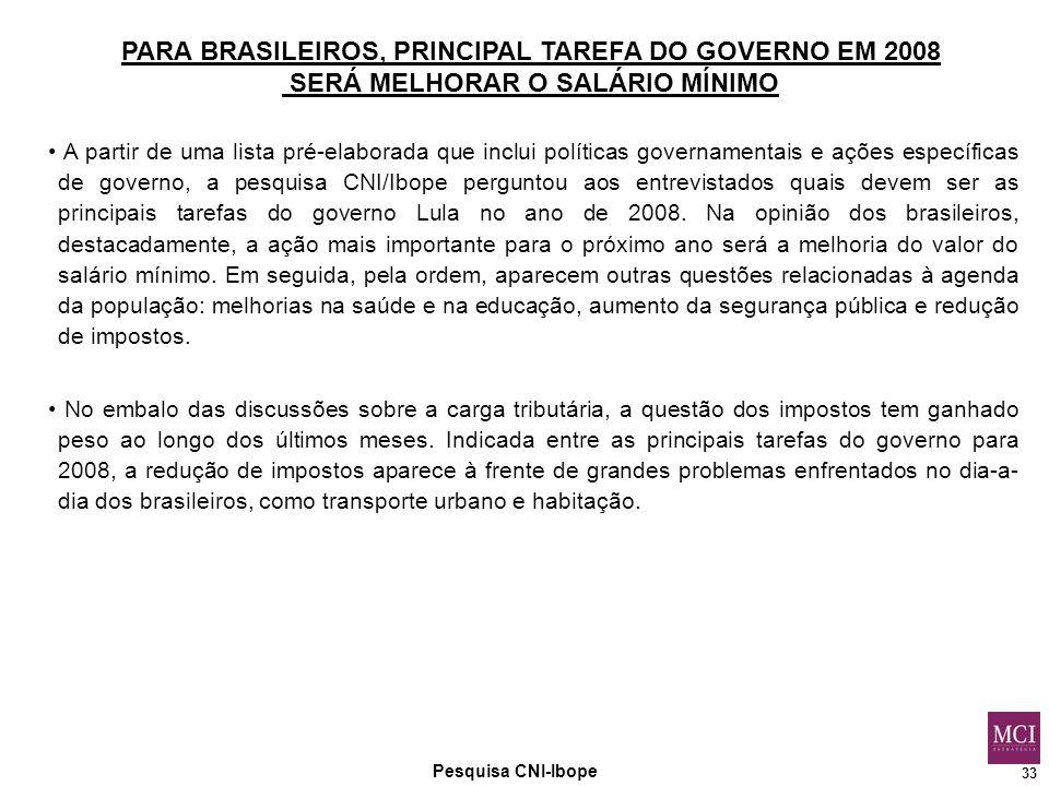 33 Pesquisa CNI-Ibope PARA BRASILEIROS, PRINCIPAL TAREFA DO GOVERNO EM 2008 SERÁ MELHORAR O SALÁRIO MÍNIMO A partir de uma lista pré-elaborada que inclui políticas governamentais e ações específicas de governo, a pesquisa CNI/Ibope perguntou aos entrevistados quais devem ser as principais tarefas do governo Lula no ano de 2008.