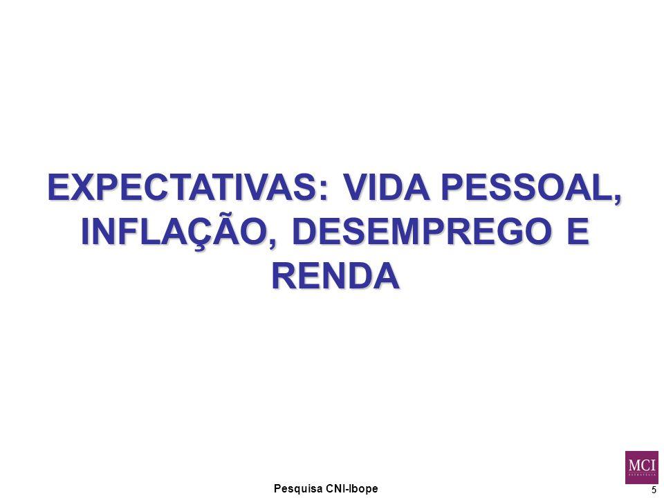 5 Pesquisa CNI-Ibope EXPECTATIVAS: VIDA PESSOAL, INFLAÇÃO, DESEMPREGO E RENDA