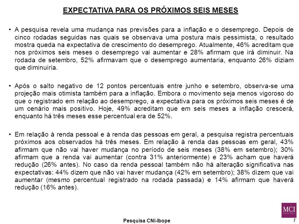 7 EXPECTATIVA PARA OS PRÓXIMOS SEIS MESES Pesquisa CNI-Ibope A pesquisa revela uma mudança nas previsões para a inflação e o desemprego.