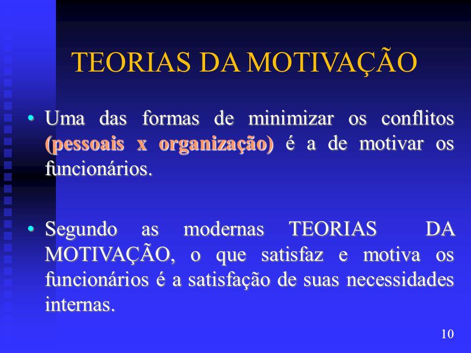 TEORIAS DA MOTIVAÇÃO Uma das formas de minimizar os conflitos (pessoais x organização) é a de motivar os funcionários.Uma das formas de minimizar os conflitos (pessoais x organização) é a de motivar os funcionários.