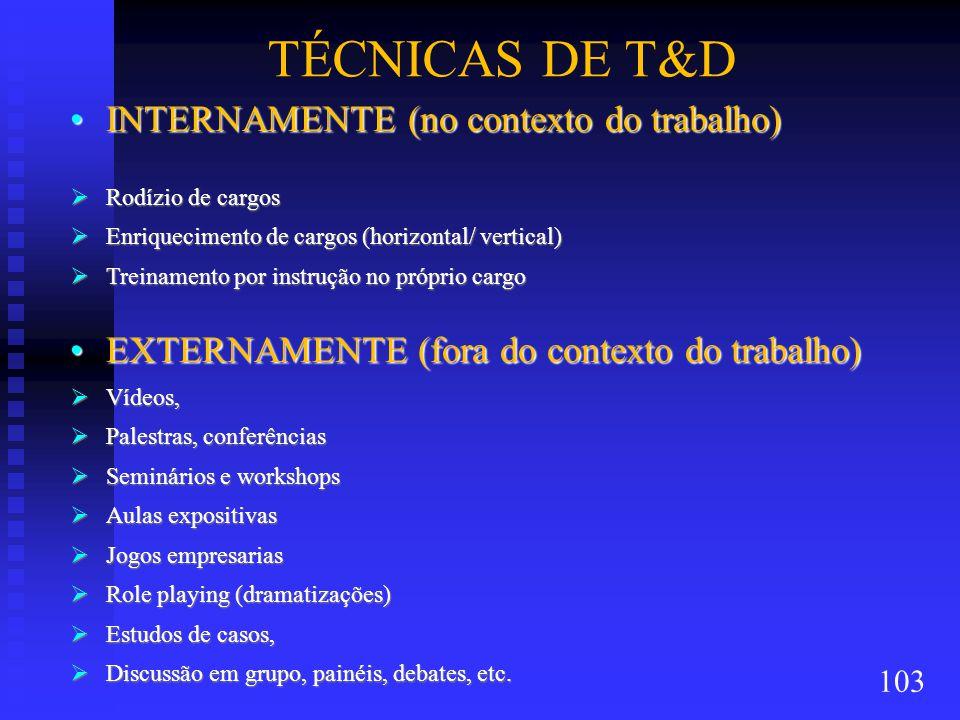TÉCNICAS DE T&D INTERNAMENTE (no contexto do trabalho)INTERNAMENTE (no contexto do trabalho)  Rodízio de cargos  Enriquecimento de cargos (horizontal/ vertical)  Treinamento por instrução no próprio cargo EXTERNAMENTE (fora do contexto do trabalho)EXTERNAMENTE (fora do contexto do trabalho)  Vídeos,  Palestras, conferências  Seminários e workshops  Aulas expositivas  Jogos empresarias  Role playing (dramatizações)  Estudos de casos,  Discussão em grupo, painéis, debates, etc.