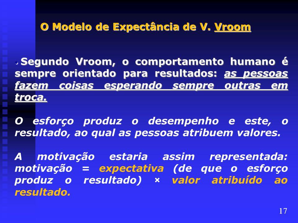 O Modelo de Expectância de V.