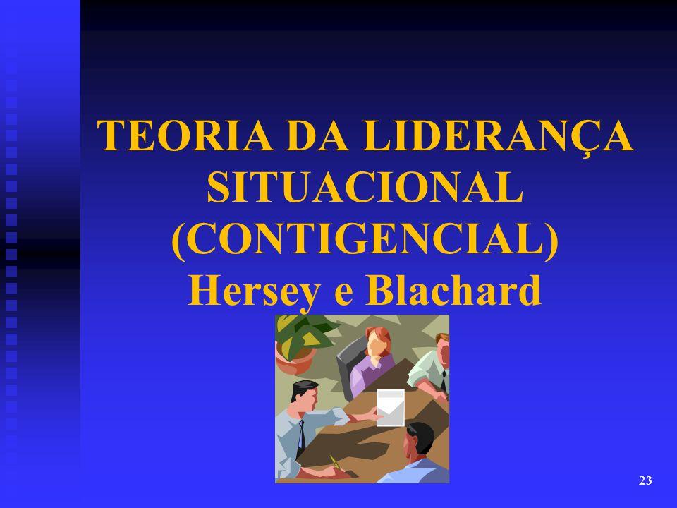 23 TEORIA DA LIDERANÇA SITUACIONAL (CONTIGENCIAL) Hersey e Blachard