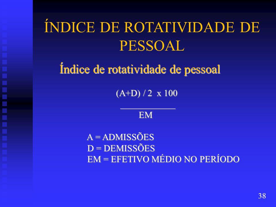 ÍNDICE DE ROTATIVIDADE DE PESSOAL Índice de rotatividade de pessoal (A+D) / 2 x 100 (A+D) / 2 x 100 ____________ ____________ EM EM A = ADMISSÕES A = ADMISSÕES D = DEMISSÕES D = DEMISSÕES EM = EFETIVO MÉDIO NO PERÍODO EM = EFETIVO MÉDIO NO PERÍODO 38