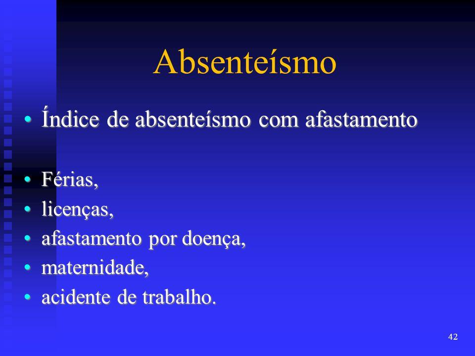 Absenteísmo Índice de absenteísmo com afastamentoÍndice de absenteísmo com afastamento Férias,Férias, licenças,licenças, afastamento por doença,afastamento por doença, maternidade,maternidade, acidente de trabalho.acidente de trabalho.