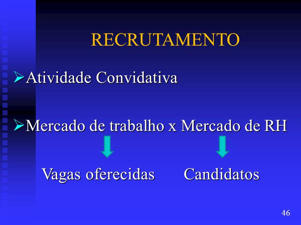 RECRUTAMENTO  Atividade Convidativa  Mercado de trabalho x Mercado de RH Vagas oferecidas Candidatos Vagas oferecidas Candidatos 46