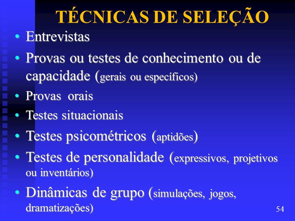 TÉCNICAS DE SELEÇÃO EntrevistasEntrevistas Provas ou testes de conhecimento ou de capacidade ( gerais ou específicos)Provas ou testes de conhecimento ou de capacidade ( gerais ou específicos) Provas oraisProvas orais Testes situacionaisTestes situacionais Testes psicométricos ( aptidões )Testes psicométricos ( aptidões ) Testes de personalidade ( expressivos, projetivos ou inventários)Testes de personalidade ( expressivos, projetivos ou inventários) Dinâmicas de grupo ( simulações, jogos, dramatizações)Dinâmicas de grupo ( simulações, jogos, dramatizações) 54