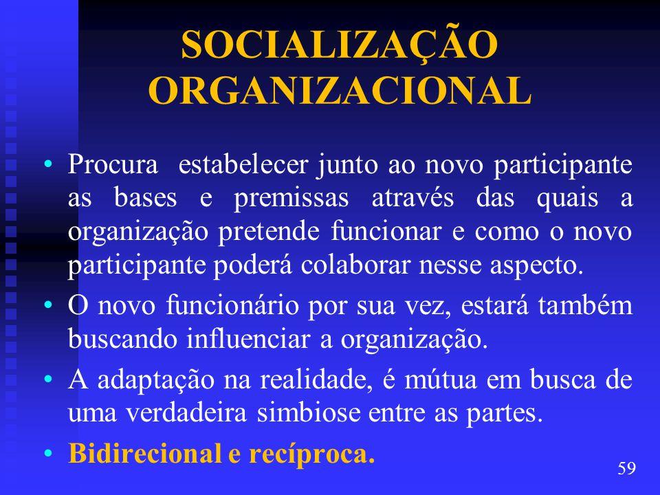 SOCIALIZAÇÃO ORGANIZACIONAL Procura estabelecer junto ao novo participante as bases e premissas através das quais a organização pretende funcionar e como o novo participante poderá colaborar nesse aspecto.