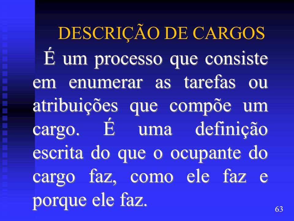 DESCRIÇÃO DE CARGOS É um processo que consiste em enumerar as tarefas ou atribuições que compõe um cargo.