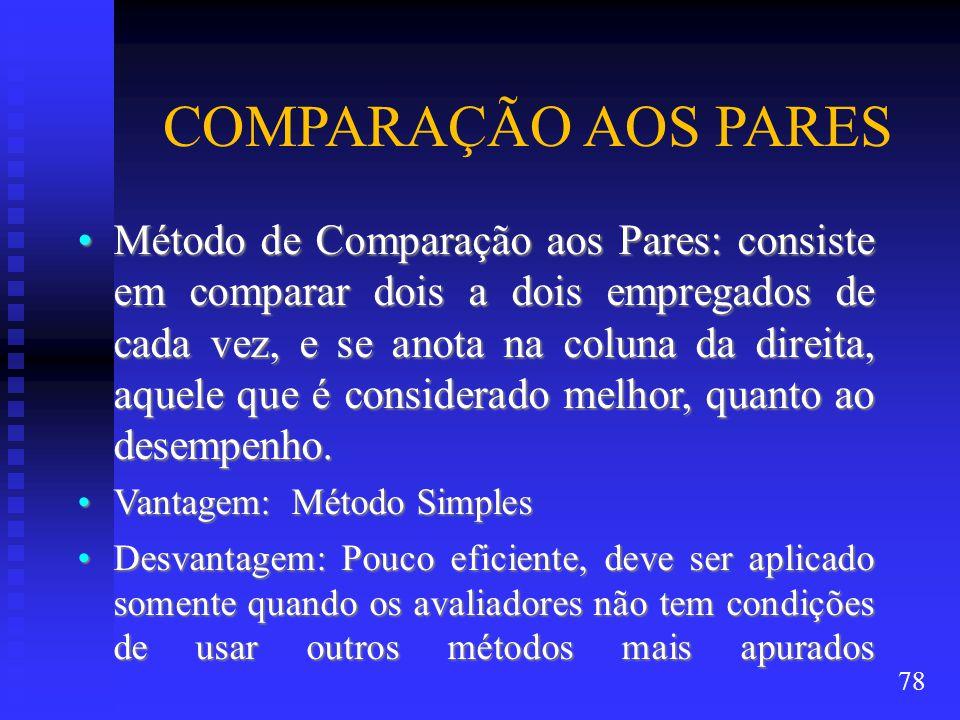 COMPARAÇÃO AOS PARES Método de Comparação aos Pares: consiste em comparar dois a dois empregados de cada vez, e se anota na coluna da direita, aquele que é considerado melhor, quanto ao desempenho.Método de Comparação aos Pares: consiste em comparar dois a dois empregados de cada vez, e se anota na coluna da direita, aquele que é considerado melhor, quanto ao desempenho.